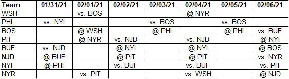 Team schedules for 01/31/2021 to 02/06/2021