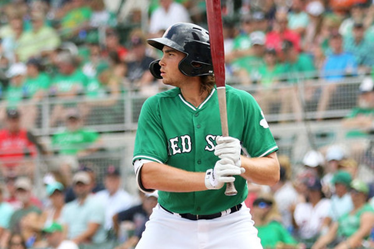 9b3b1e109 Red Sox Prospects  2019 Greenville Drive Preview - Over the Monster