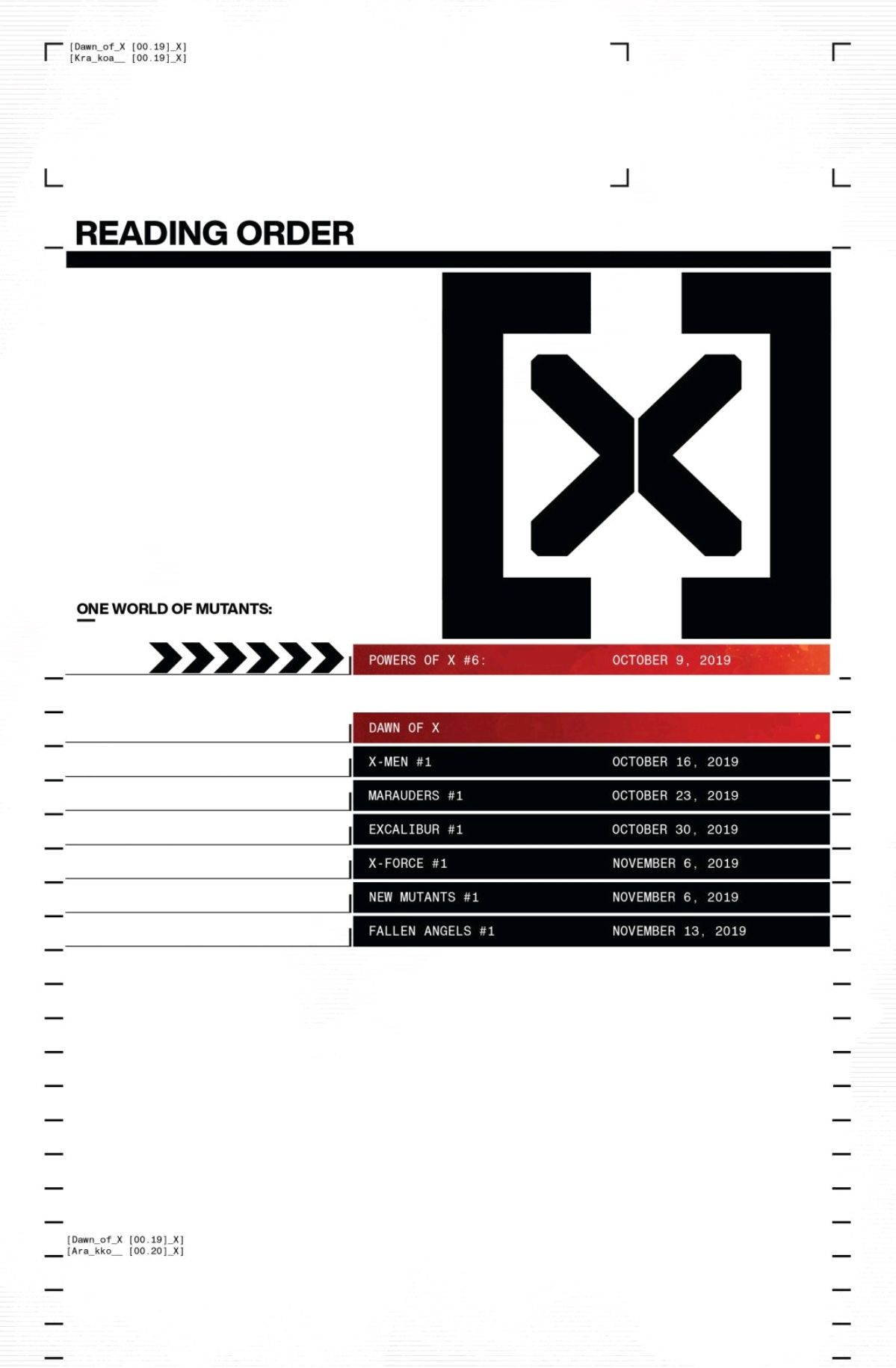 """A graphic layout of the first wave of """"Dawn of X"""" titles, in Powers of X #6, Marvel Comics (2019)."""