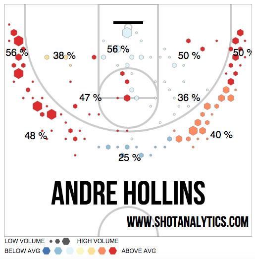 hollins