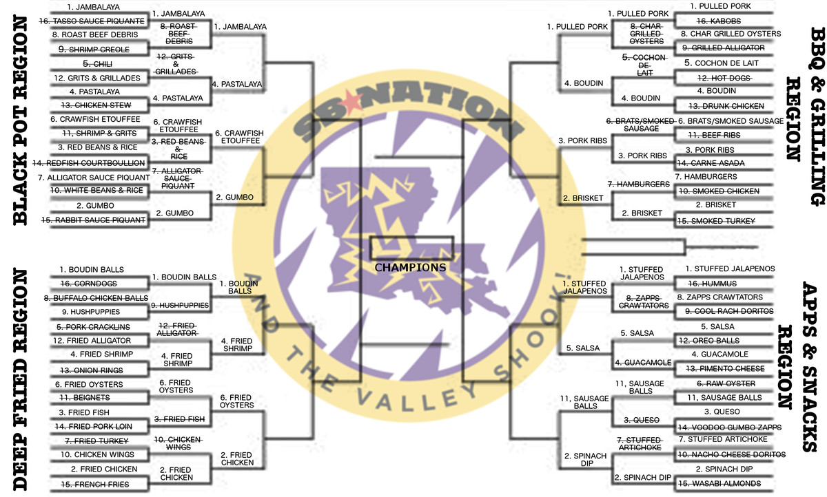 Tailgate Bracket Round 3