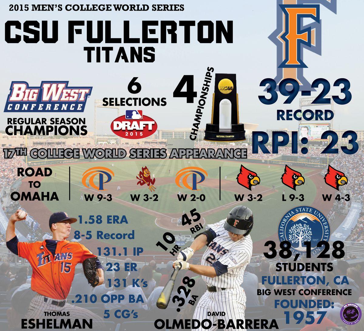 CSF Infographic