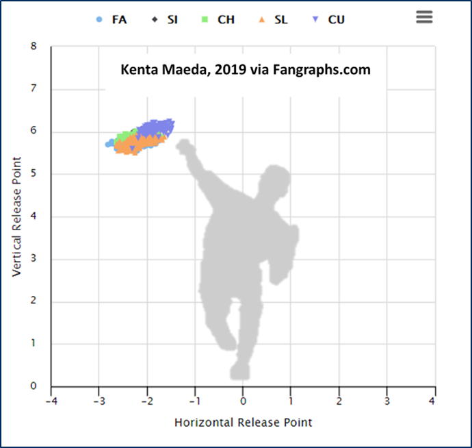 Chart_3___Maeda_release_point.png