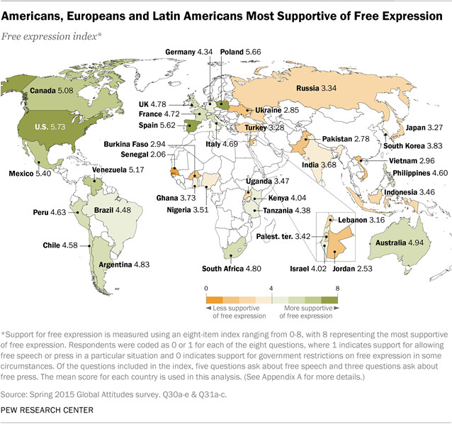 Freedom of speech by country