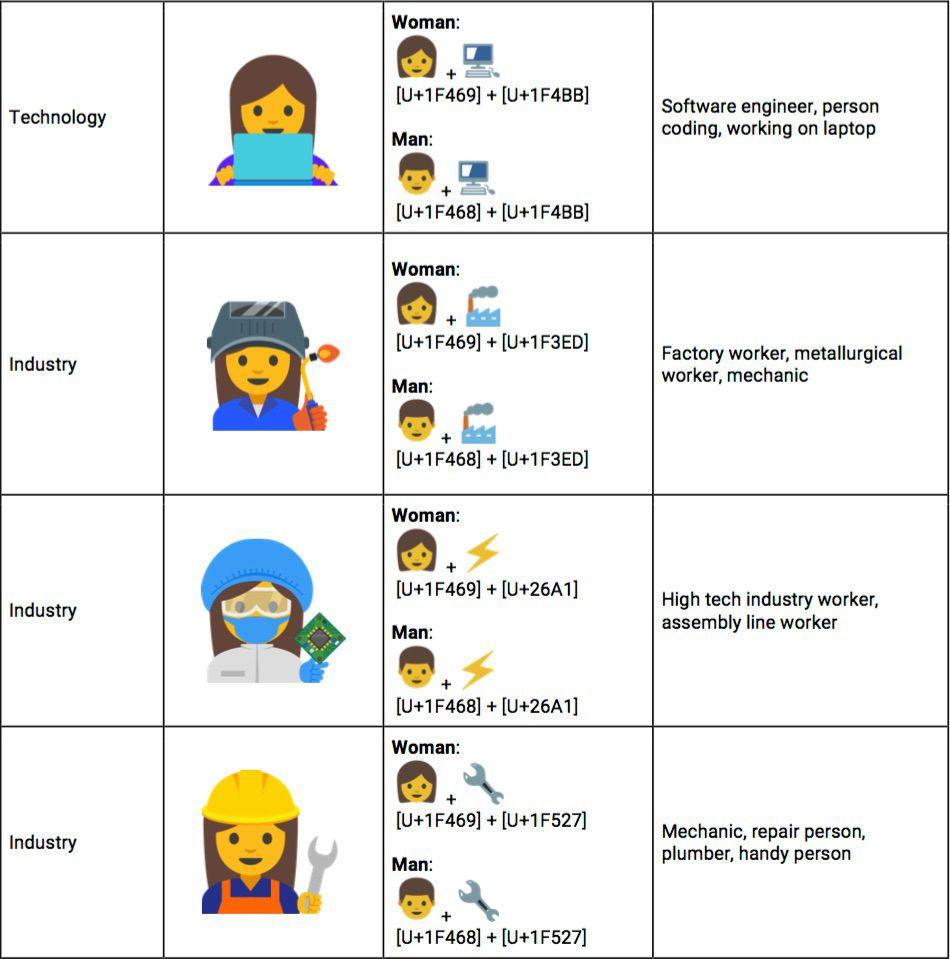 google professional emoji