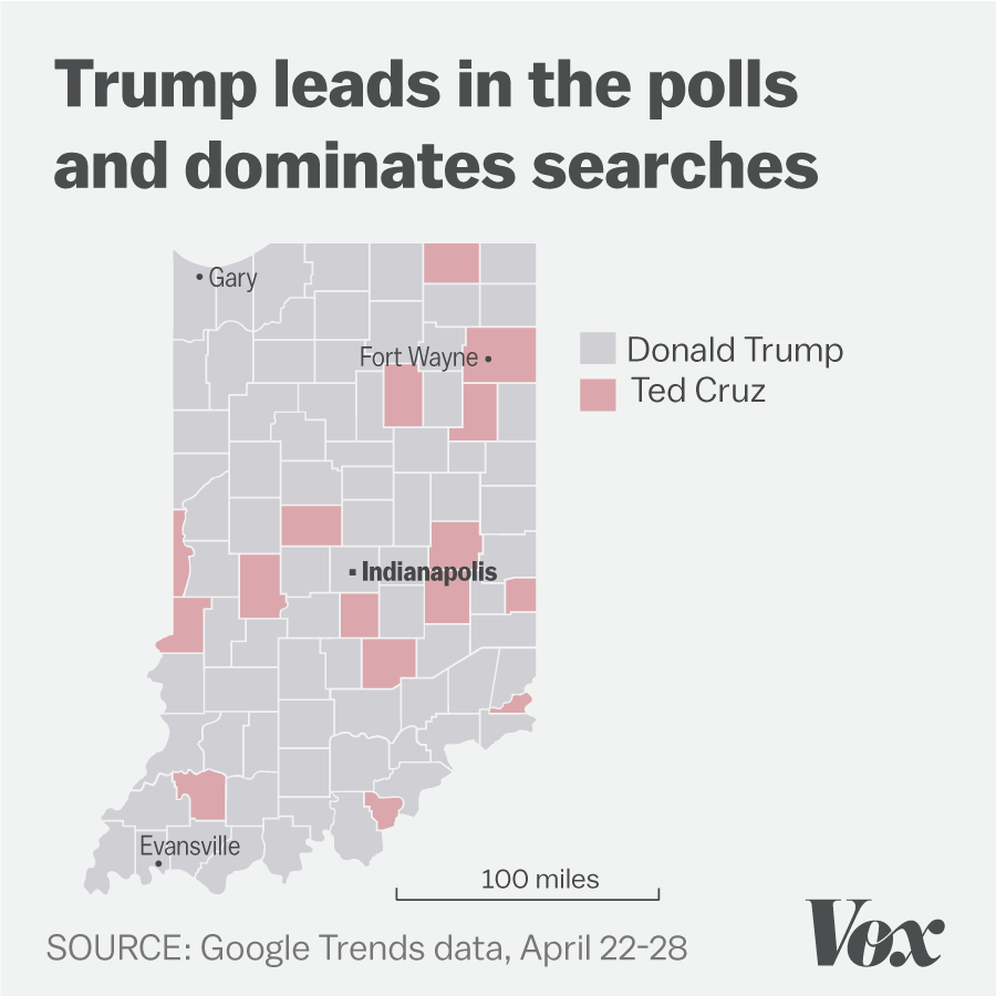 Map of the counties in Indiana and which candidates they Googled before the primary
