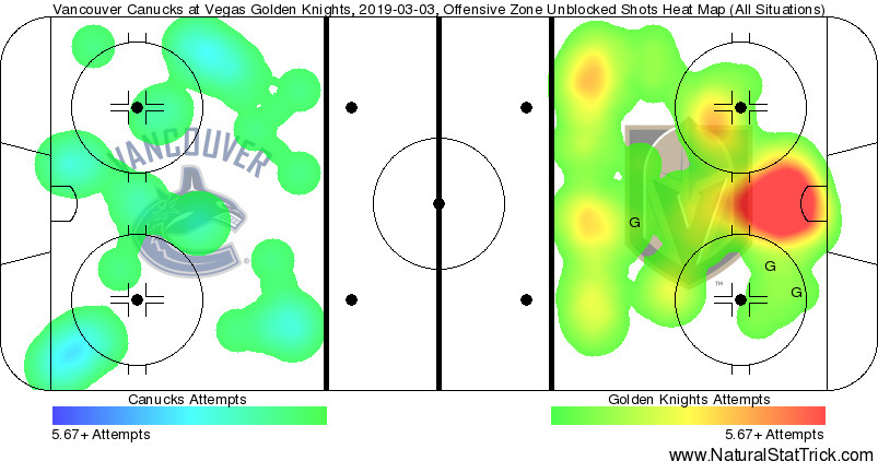 Heat map from www.naturalstattrick.com shows an array of colors ranging from green to red on the Vegas offensive zone, indicating the Golden Knights were on fire against the Vancouver Canucks. The Other side of the heat map shows a few green and blue area