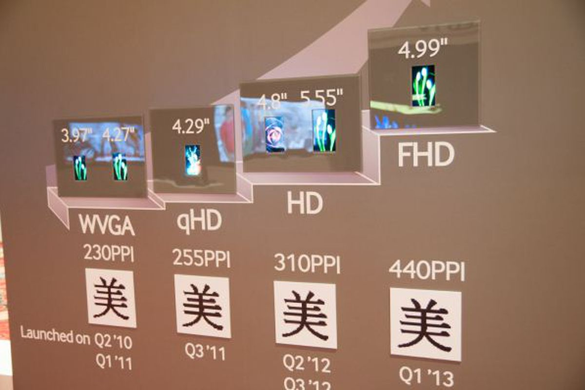 """via <a href=""""http://images.anandtech.com/doci/6645/CES2013-5826_575px.jpg"""">images.anandtech.com</a>"""