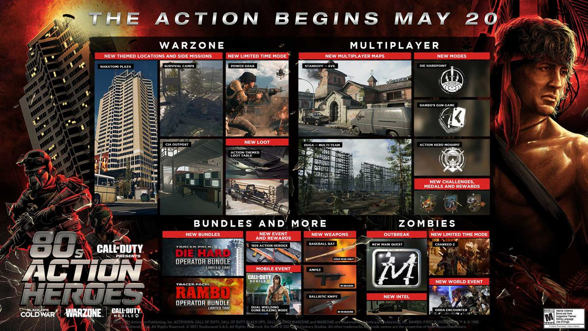 Call of Duty: Black Ops Cold War and Warzone season 3 Reloaded roadmap
