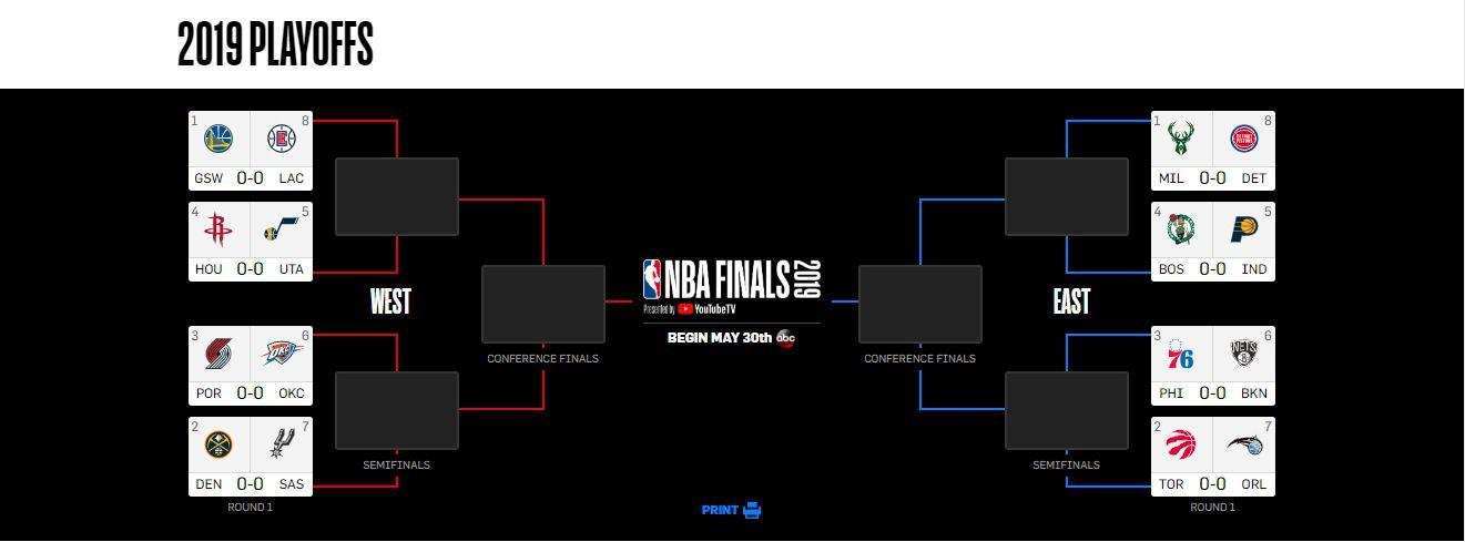 Thunder begin 2019 NBA Playoffs against Portland Trail Blazers
