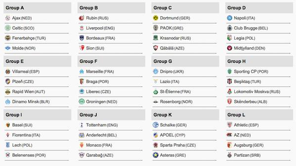 Europe League Draw
