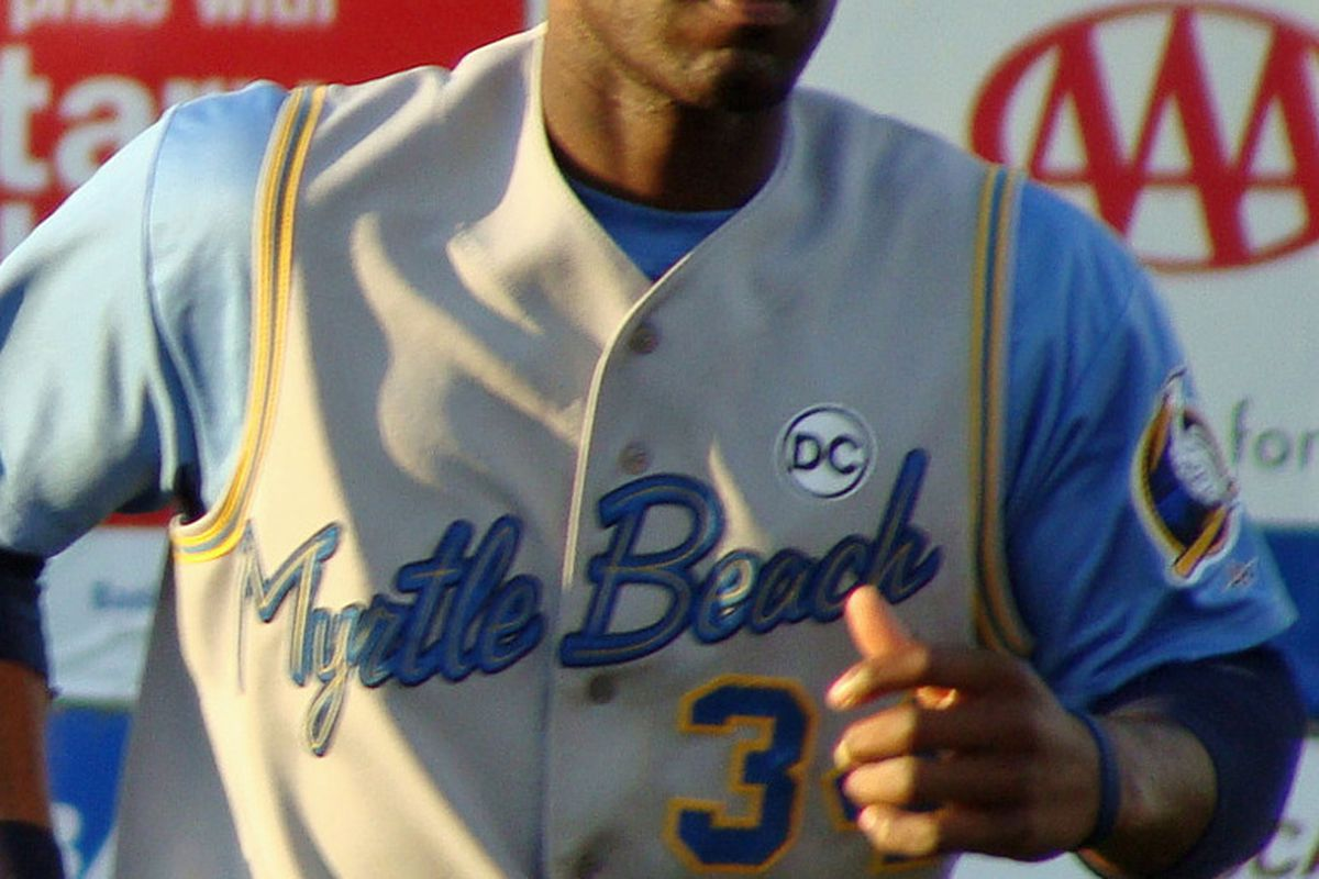 Jason Heyward was named the top prospect in baseball by Baseball America and will enter the 2010 season as a 20 year old.