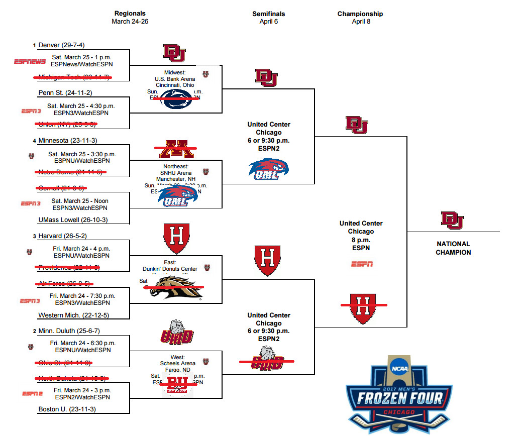 2017 Ncaa Hockey Tournament Predictions Schedule Tv And