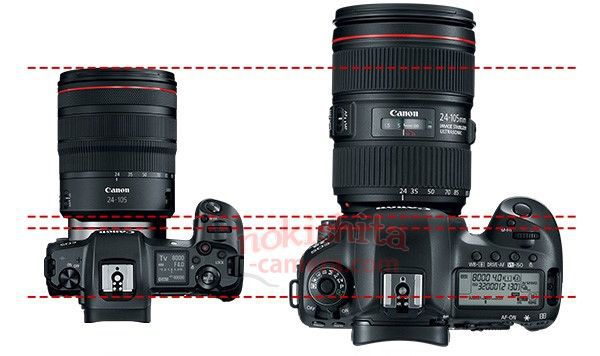 Canon\'s full-frame mirrorless camera leaks and could be coming this ...