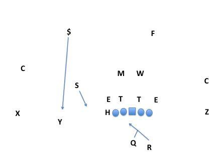 Buckeye field