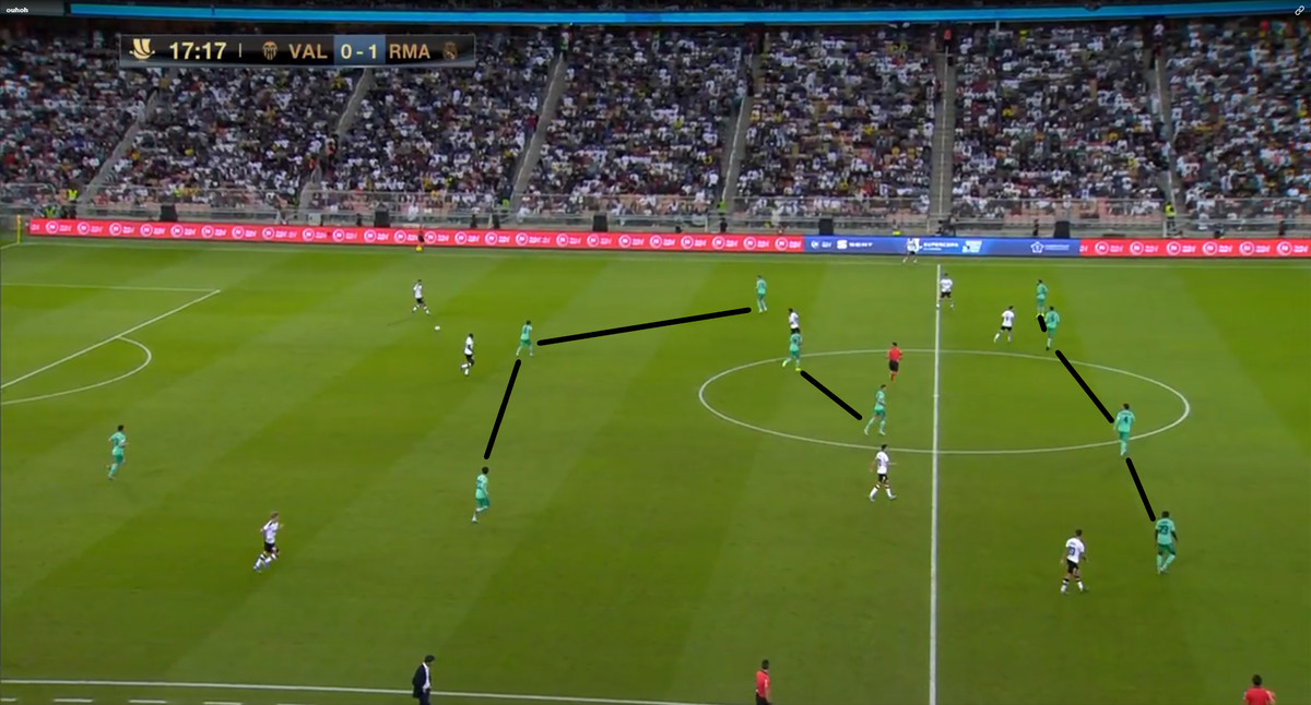 Valencia 2 3 реал мадрид обзор