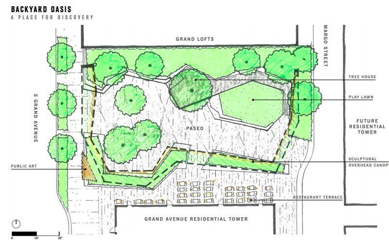 Rendering of backyard oasis design