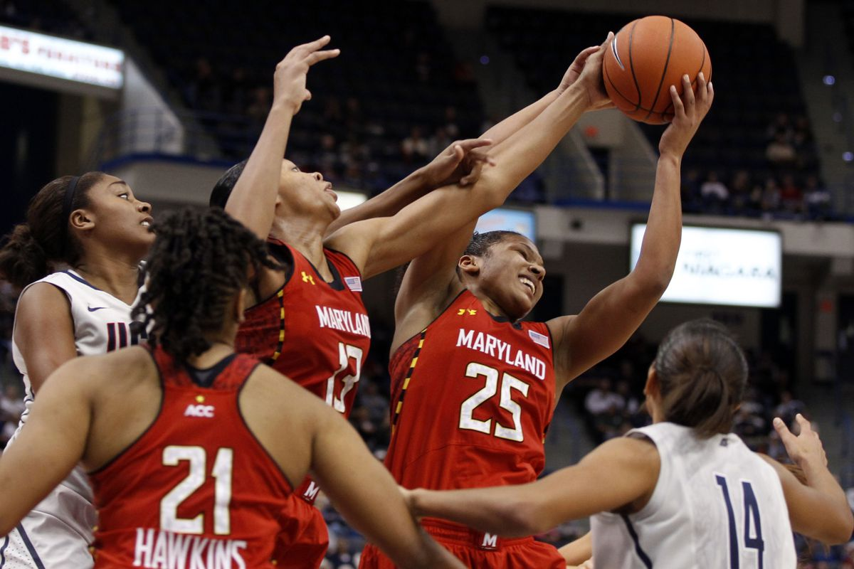 Will Maryland's stars be enough overpower Duke?