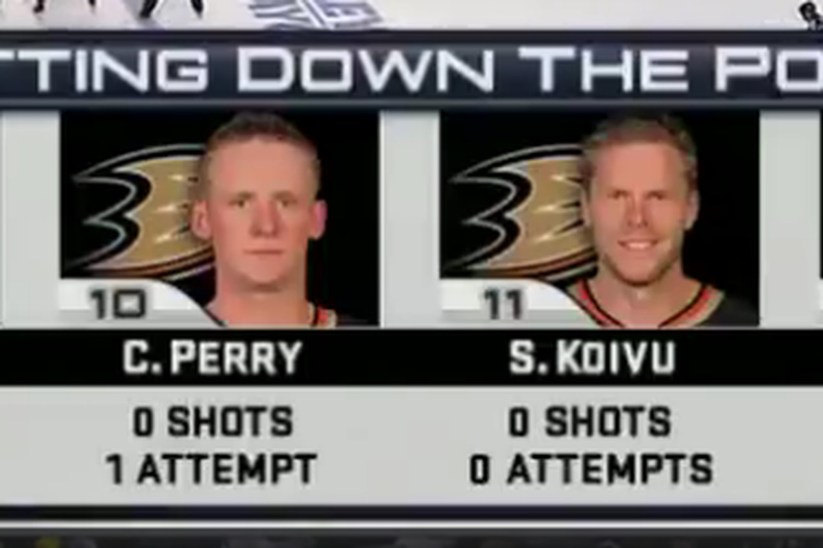 TV graphic after one period.