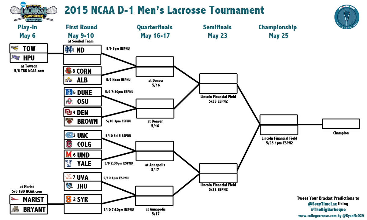 2015 NCAA Tournament Play-In Bracket Fixed