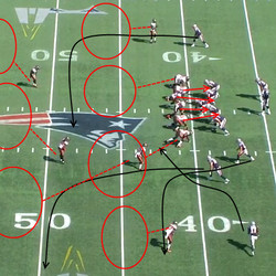The Patriots need just two yards