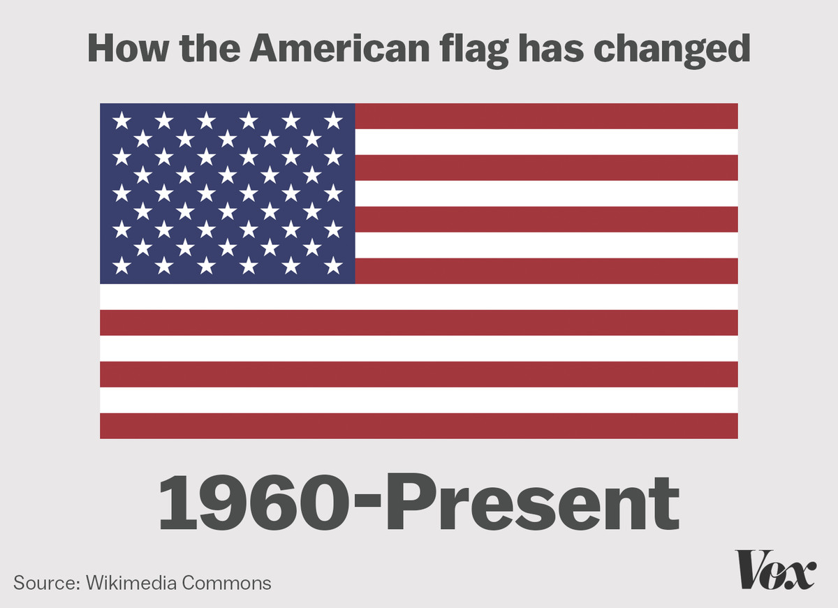 For Flag Day Watch How Much The American Flag Has Changed Vox
