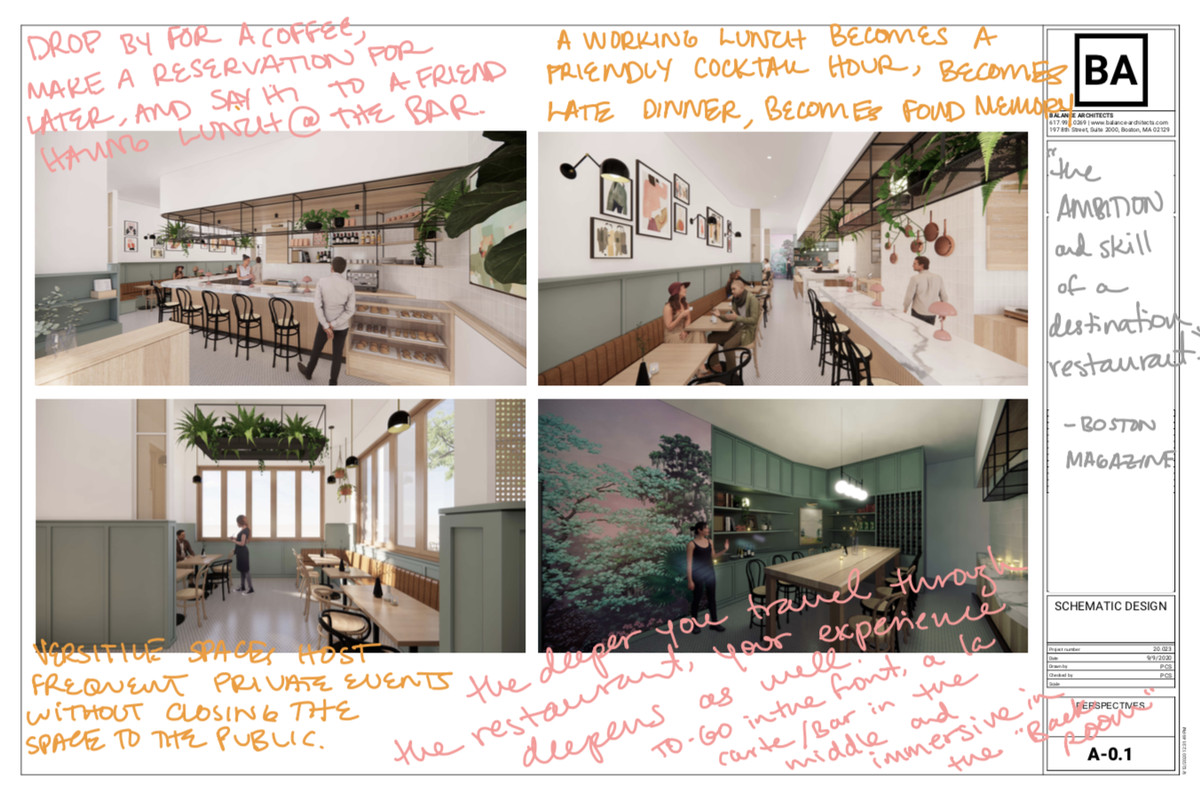 A grid of four renderings for different parts of a restaurant, covered with hand-written notes describing various aspects of the space