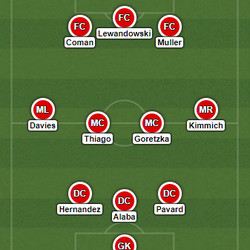 3-4-3 with Kimmich as a wingback.