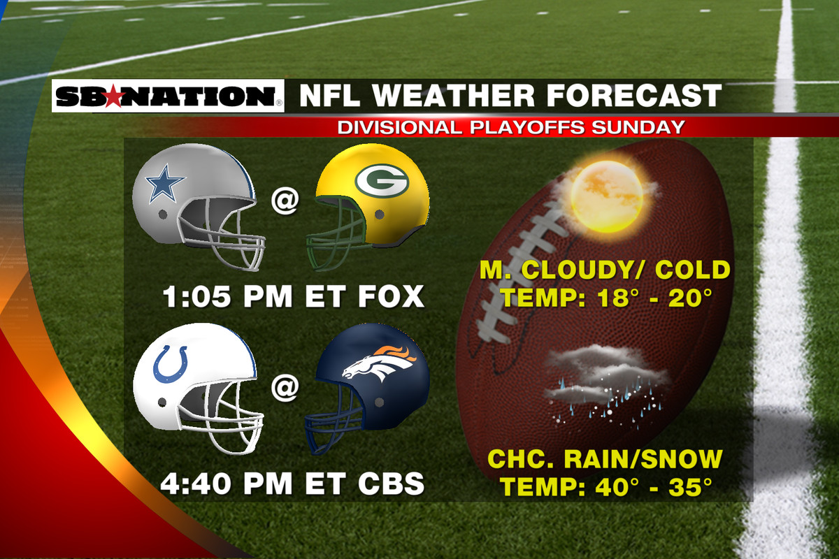 NFL Divisional round weekend weather forecast for Sunday - SBNation.com f6a8cfff8