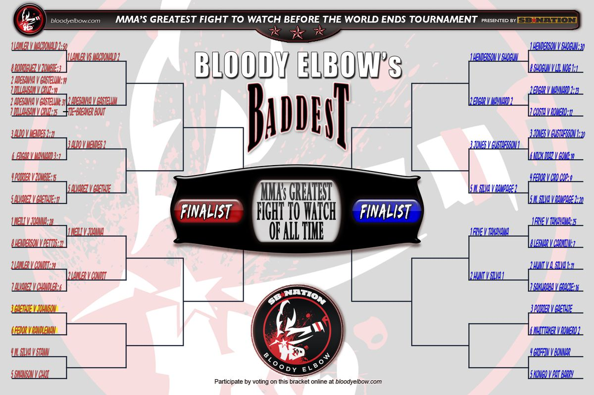 BE's BADDEST Tournament, Greatest Fight of All Time, Fight to Watch Before World Ends, Fight Bracket, Bracket, Tournament, GFOAT, Round 1, Bout 12 Results
