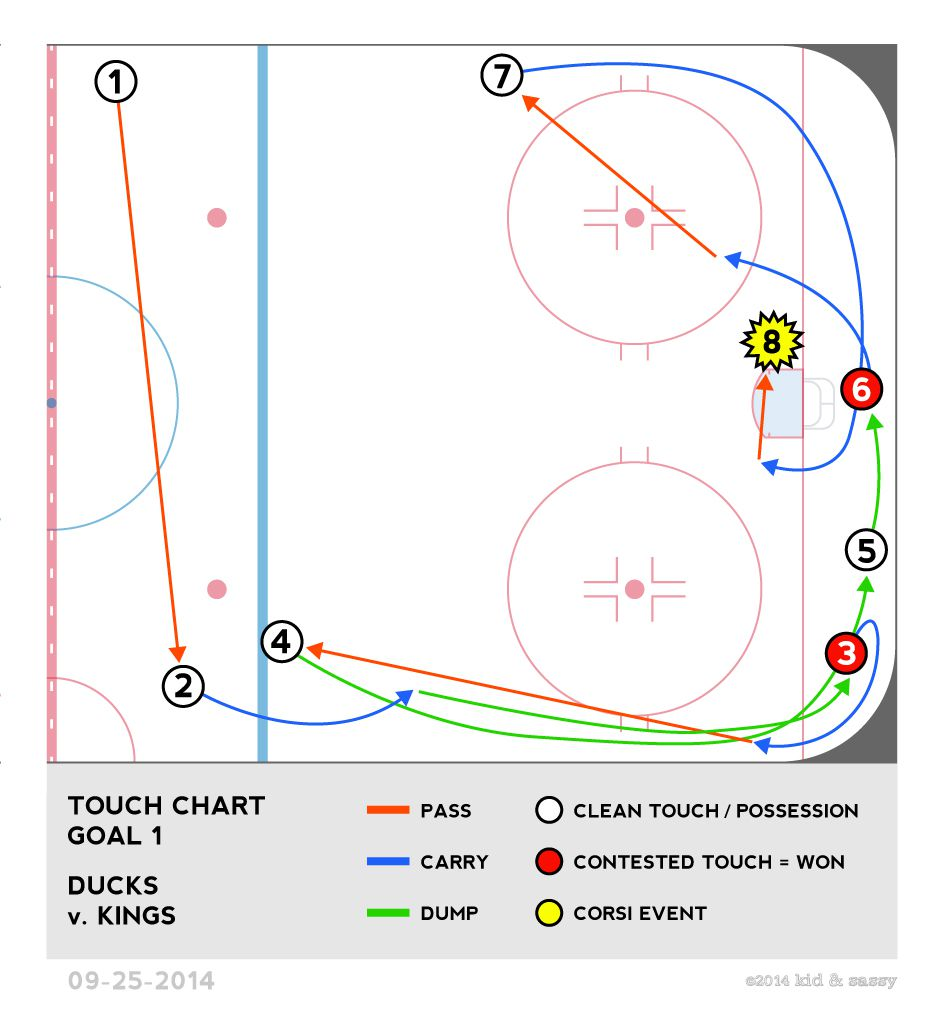 Goal Tracking Example