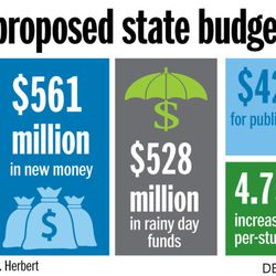 Herbert's proposed state budget for 2016 Dennis Romboy