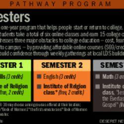 Pathway semesters