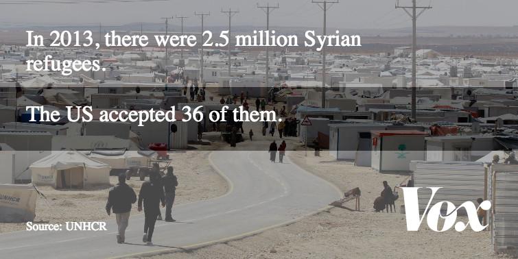 Syrian refugees meme