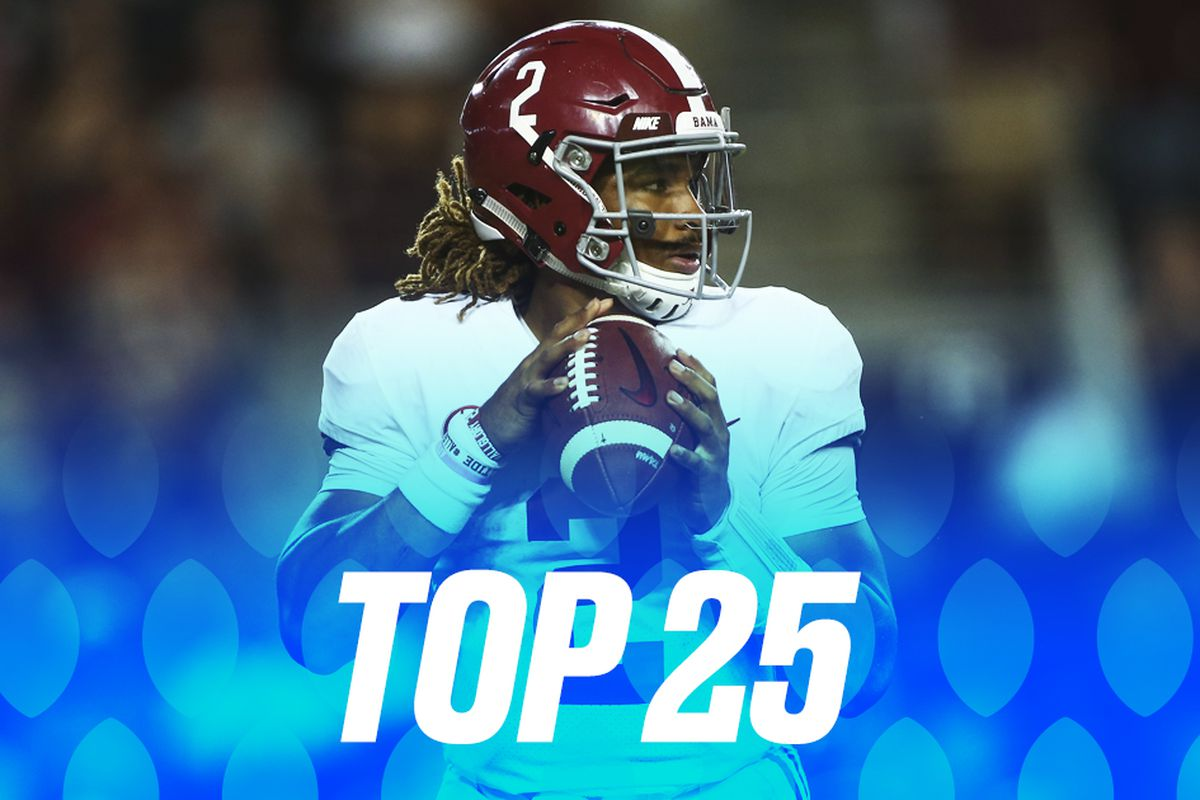 AP Top 25:Alabama Stays at No. 1; Oklahoma, Michigan Drop