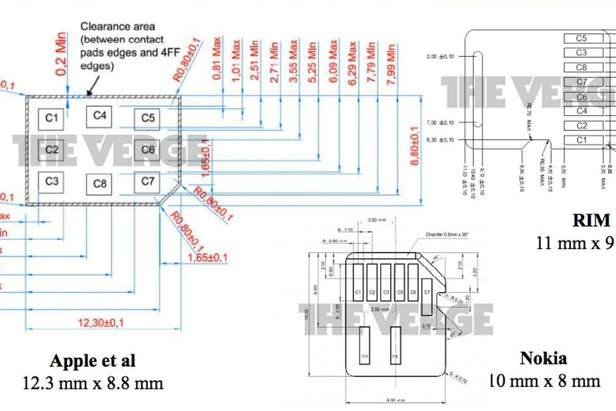 Nokia Acknowledges Nano Sim Decision Now Says Its Prepared To Apple 1 Circuit Diagram Competing 4ff Cards