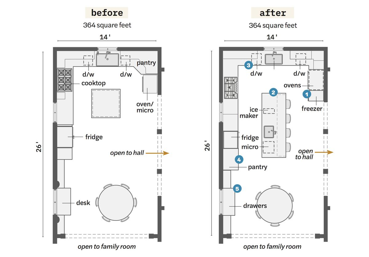 Spring 2021, Before and After Kitchen, floor plans