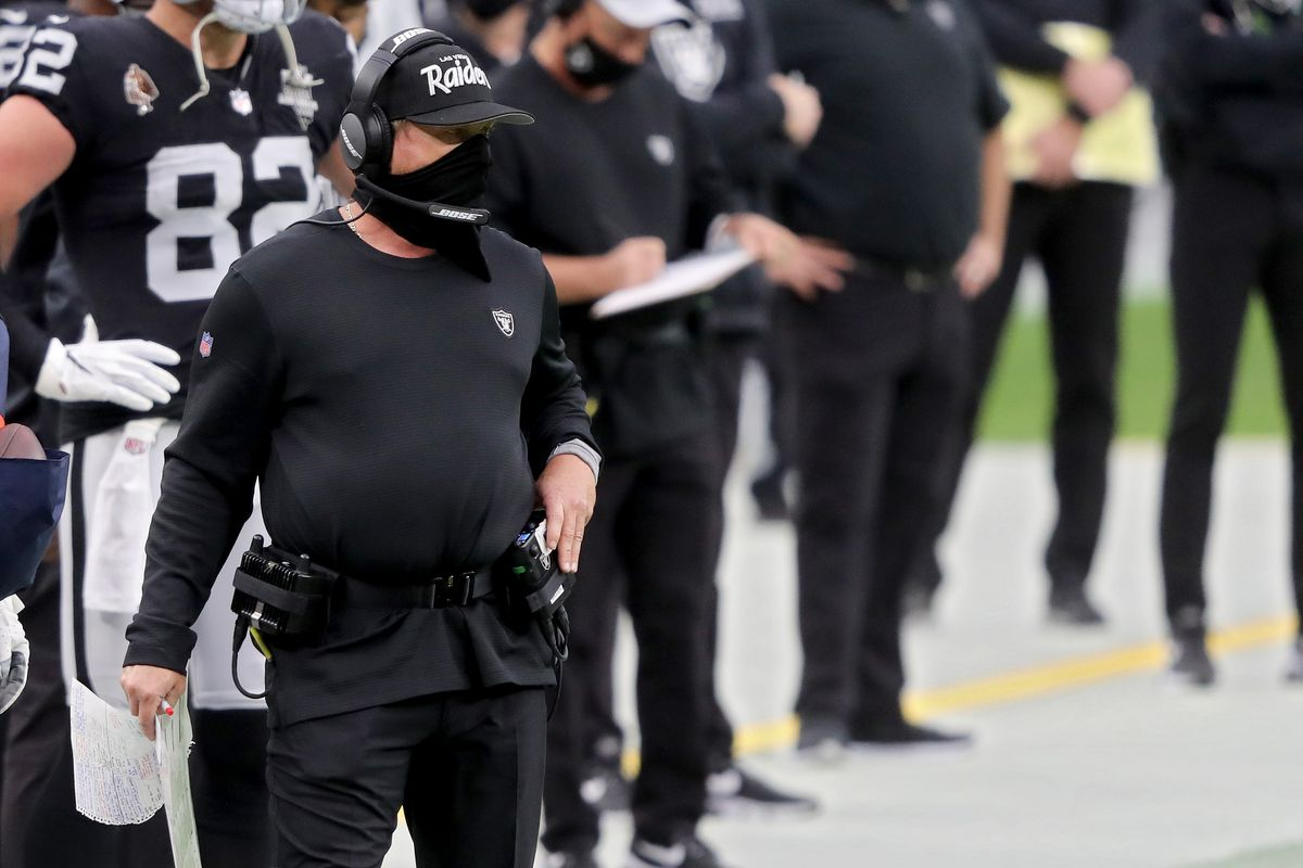 Raiders News Team Fined Draft Pick Stripped For Repeat Covid 19 Protocol Violations Draftkings Nation
