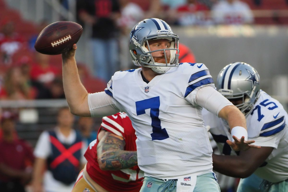 a0c7f9e5 Cowboys 53-man roster projection heading into the first preseason ...