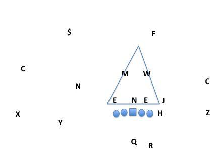 Tuscaloosa triangle