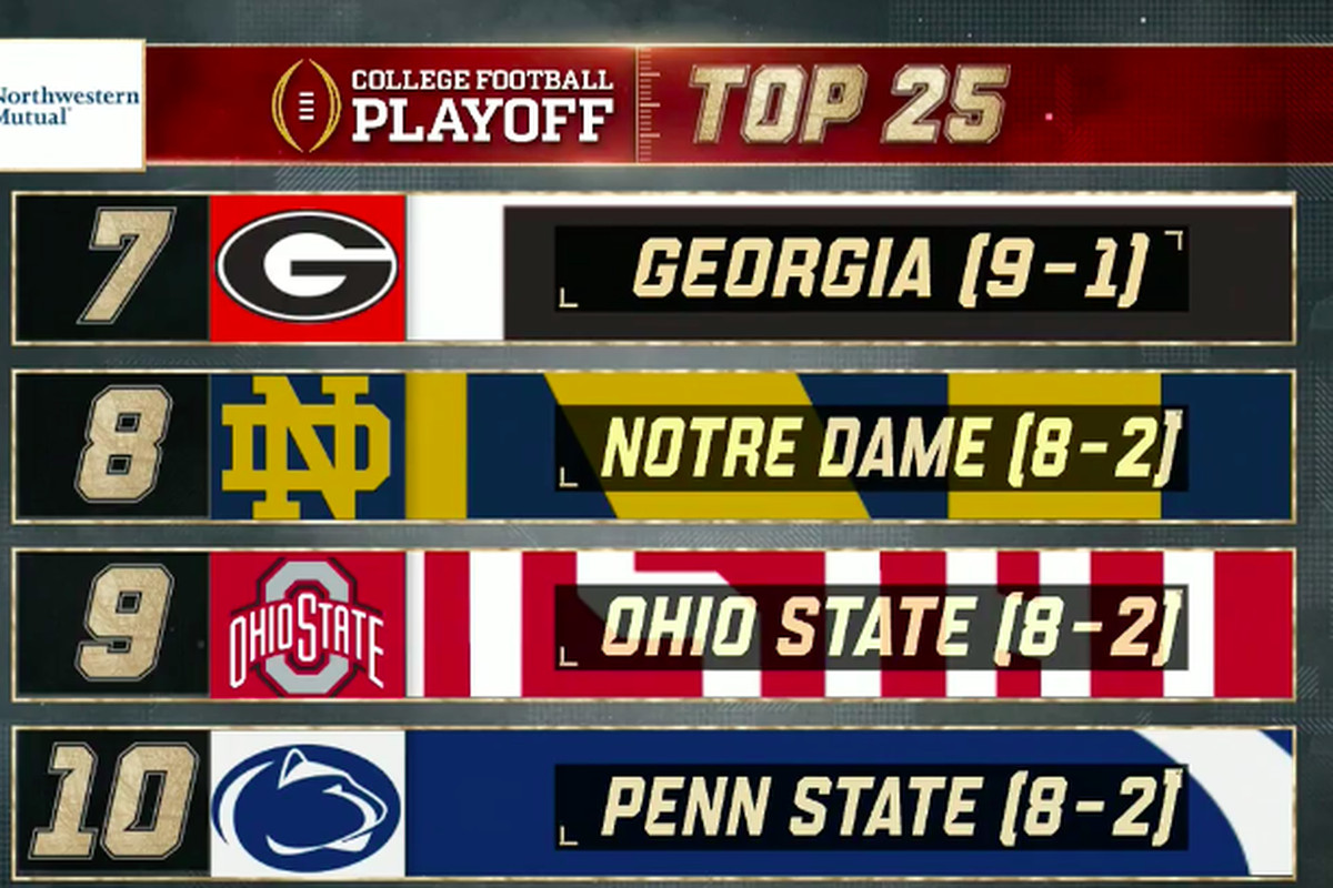 College Football Playoff Rankings Week 12 Ohio State Up To