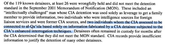 CIA fabricated info torture