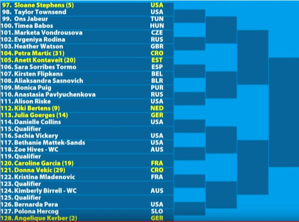 Australian Open 2019 Women S Bracket Schedule Scores And Results