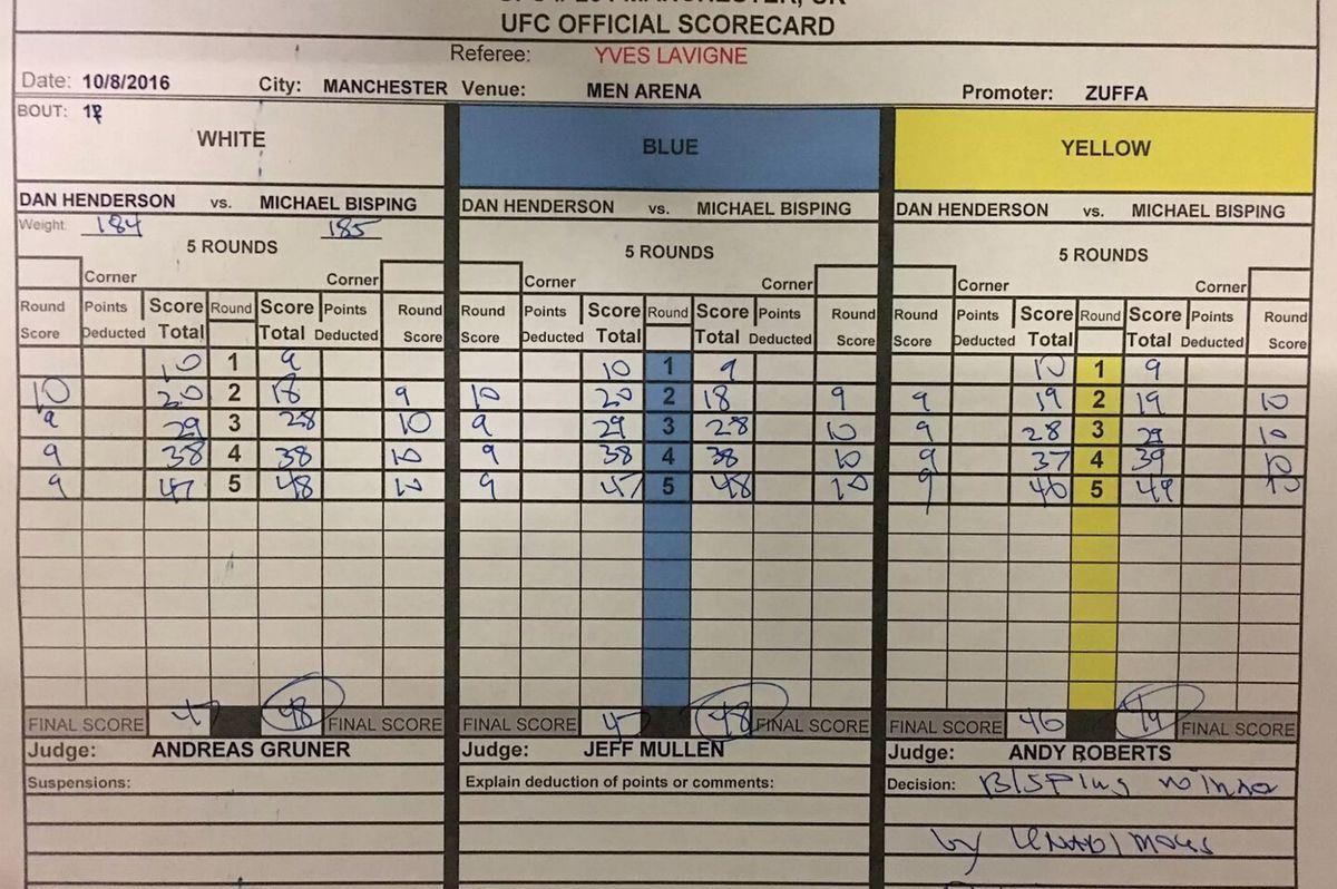 ufc 204 scorecard