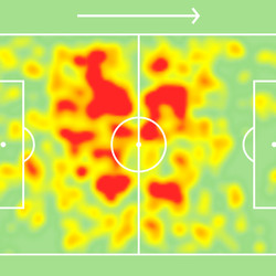 Declan Rice's heatmap from the opening 11 games of the season.