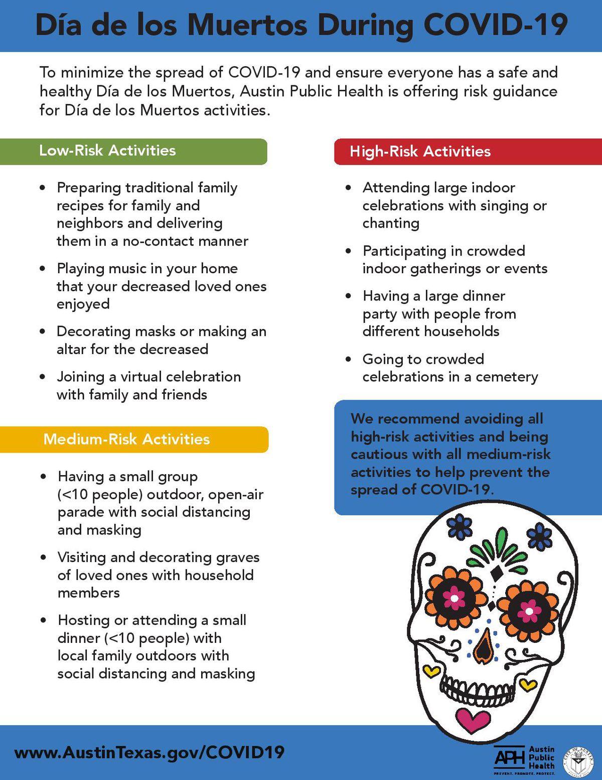 Austin Public Health's Día de los Muertos recommendations during the novel coronavirus pandemic