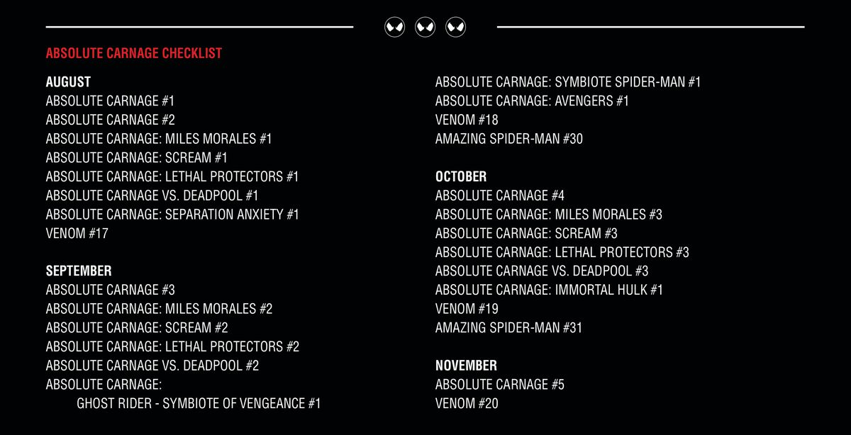 An official checklist of tie-in comics for Absolute Carnage, in Absolute Carnage #1, Marvel Comics (2019).