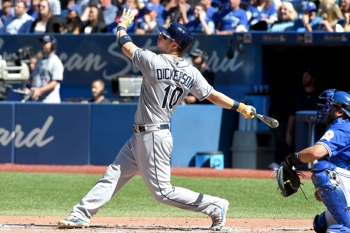Image result for corey dickerson