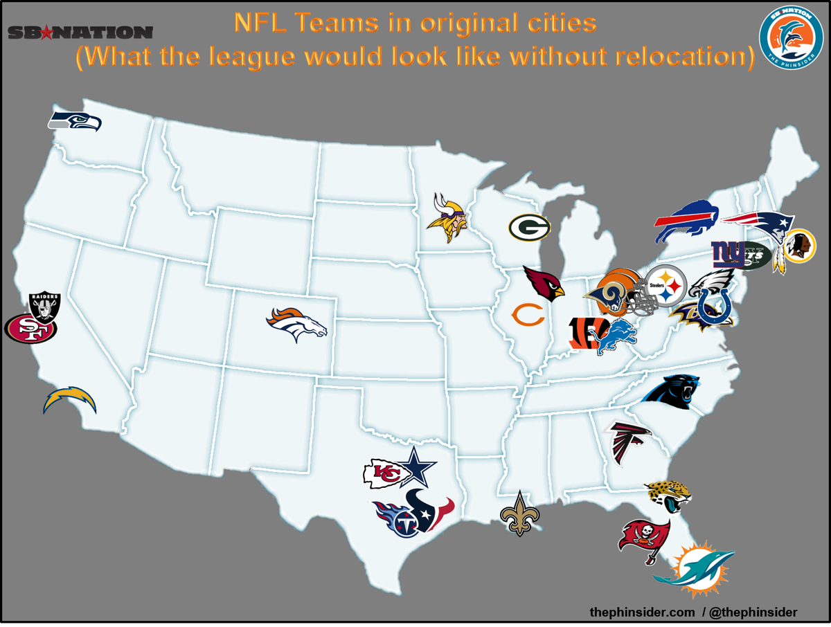 teams that have never moved