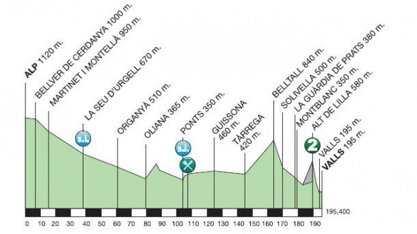 Volta Stage 5